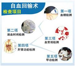 自血回输术检测与注意事项1.jpg